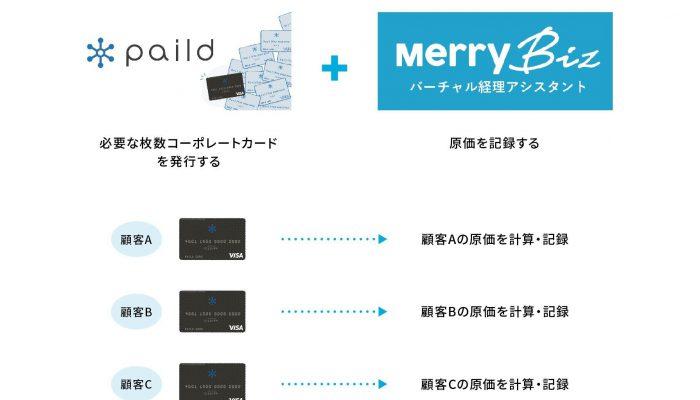 メリービズ、法人カード発行サービス「paild」を活用した、新しい「原価計算ソリューション」を提供 顧客別