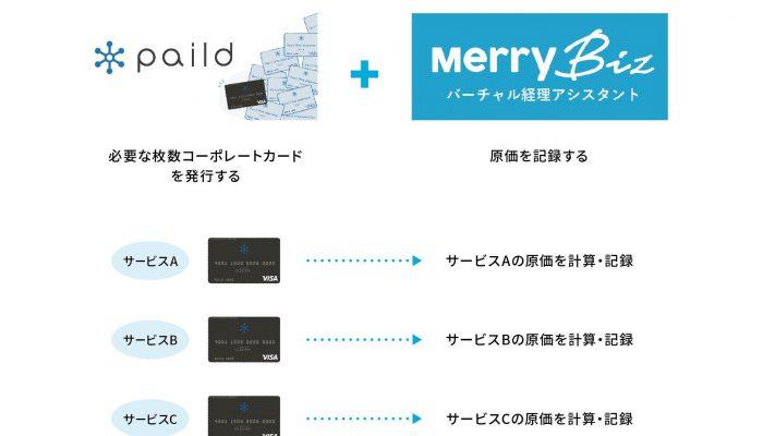メリービズ、法人カード発行サービス「paild」を活用した、新しい「原価計算ソリューション」を提供 サービス別