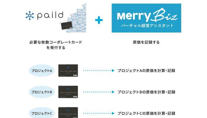 メリービズ、法人カード発行サービス「paild」を活用した、新しい「原価計算ソリューション」を提供 プロジェクト別